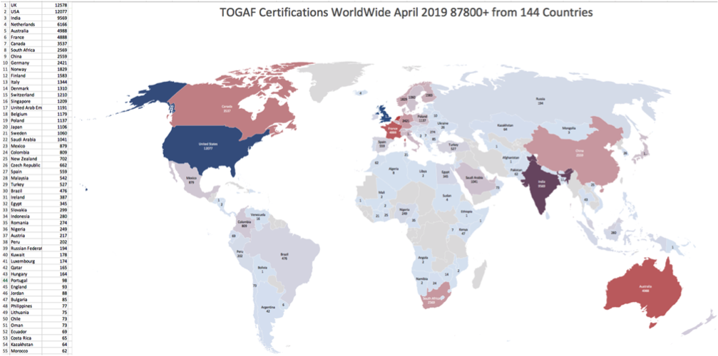 TOGAF® CERTIFICATION CONTINUES ITS GROWTH GLOBALLY, EXPANDING INTO NEW MARKETS