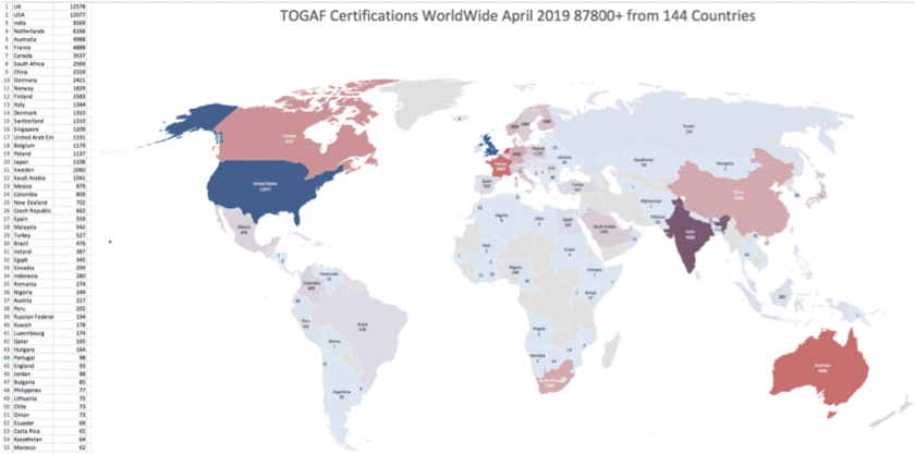 Togaf Certification Continues Its Growth Globally